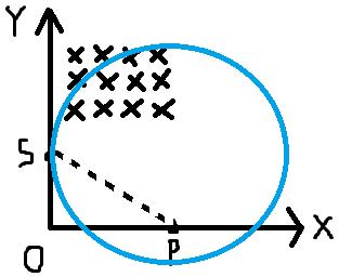 为什么在有界磁场中入射点和出射点最远距离是粒子运动的圆的直径